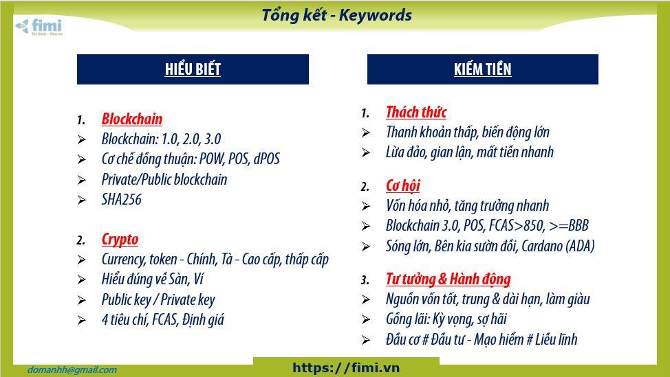 Blockchain-Keywords